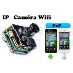 Module de caméra IP Wifi P2P